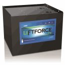 Exide GNB LiFTFORCE LPX Lithium-Ion Batteries