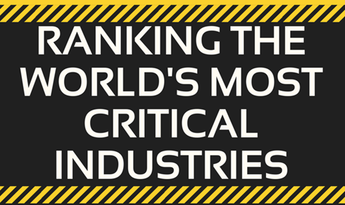 Ranking The World's Most Critical Industries